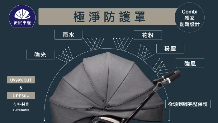 極淨防護罩